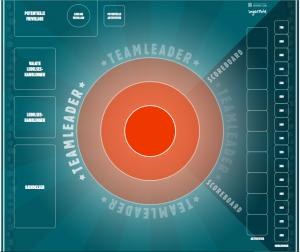 Teamleader spillet